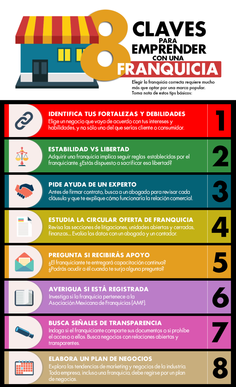 infografia_emprender_ok